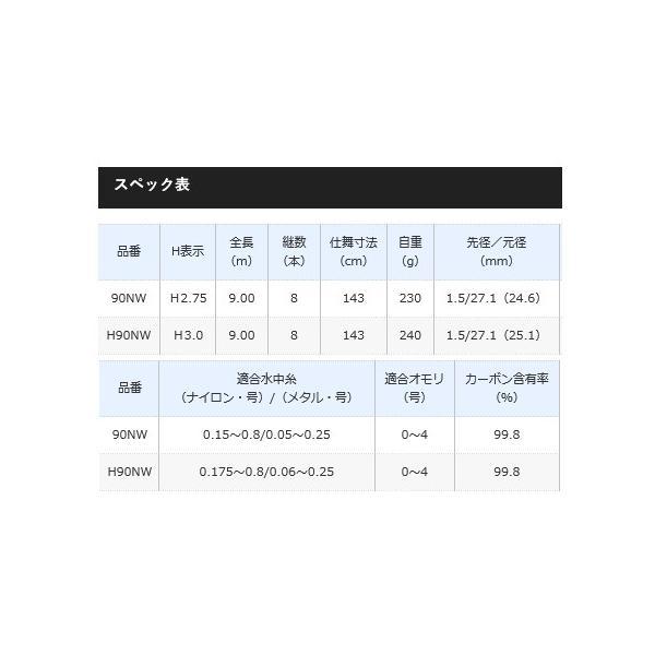 シマノ プロセレクト SC 90NW / 鮎竿 (S01) (O01)