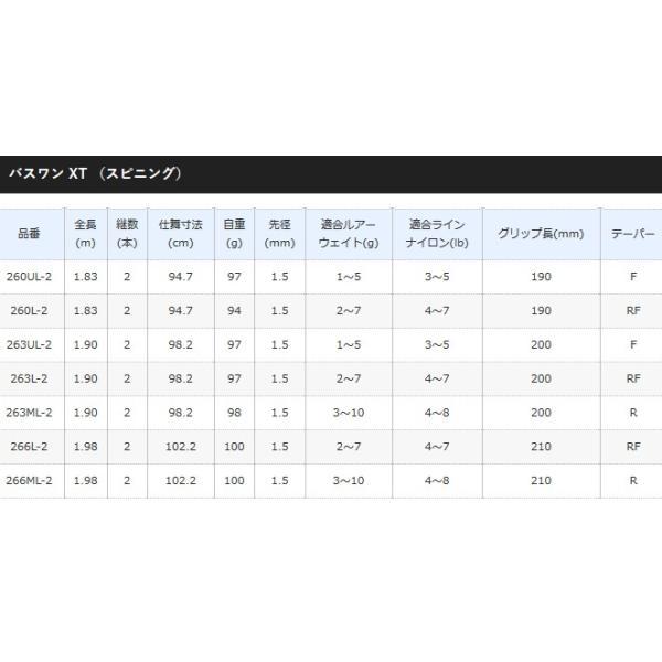 (ポイント3倍) シマノ 18 バスワン XT 263UL-2   (スピニングモデル) / バスロッド