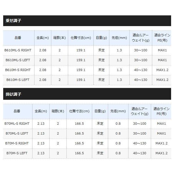 (ポイント3倍) シマノ 18 炎月 リミテッド B70ML-S RIGHT (ベイトモデル)  / 鯛ラバロッド (大型商品 代引不可) (O01) (S01)