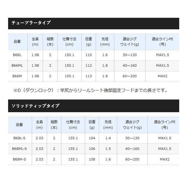 (ポイント3倍) シマノ サーベルチューンSS B66M / タチウオ 船竿 (S01) (O01) (大型商品 代引不可)