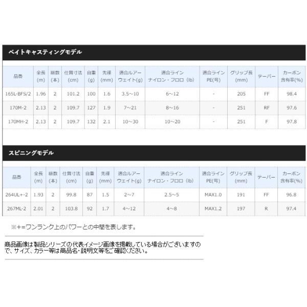 (ポイント3倍) シマノ バンタム (Bantam) センターカット2ピース 165L-BFS/2 (ベイト) / バスロッド