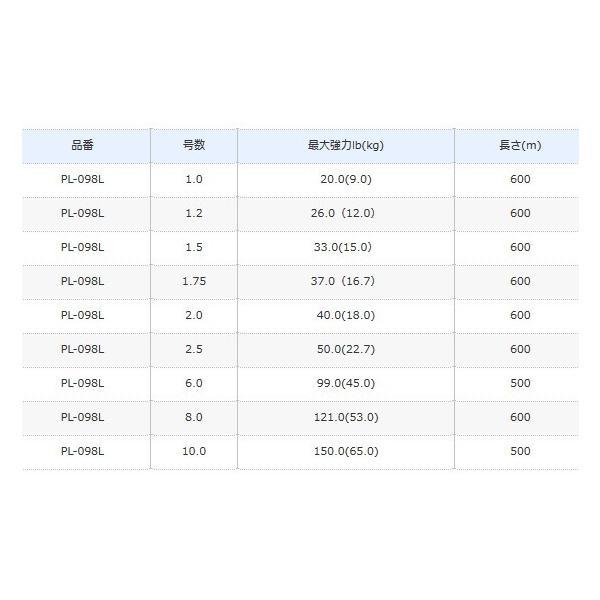 シマノ オシア EX8 PE PL-O98L (1.75号/600m) / PEライン (送料無料) (O01) (S01)