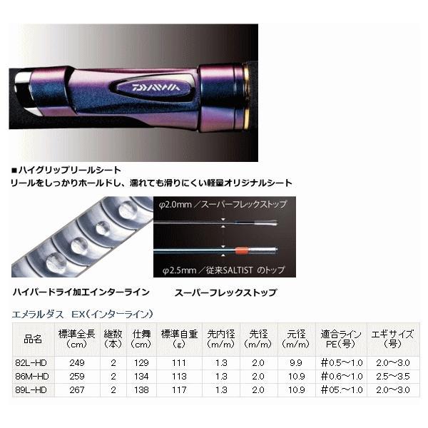 (ポイント3倍) ダイワ エメラルダス EX 82L-HD  (お取り寄せ商品) / エギングロッド
