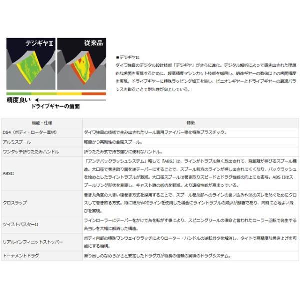 ダイワ/Daiwa リバティクラブ 3500 (2017 LIBERTY CLUB 汎用スピニングリール)