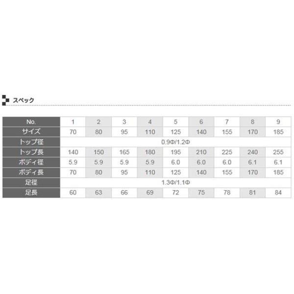 クルージャン/CRUCIAN ストライドIV 漆黒 2019 CHO(深宙) トップ:パイプトップ (ヘラウキ)