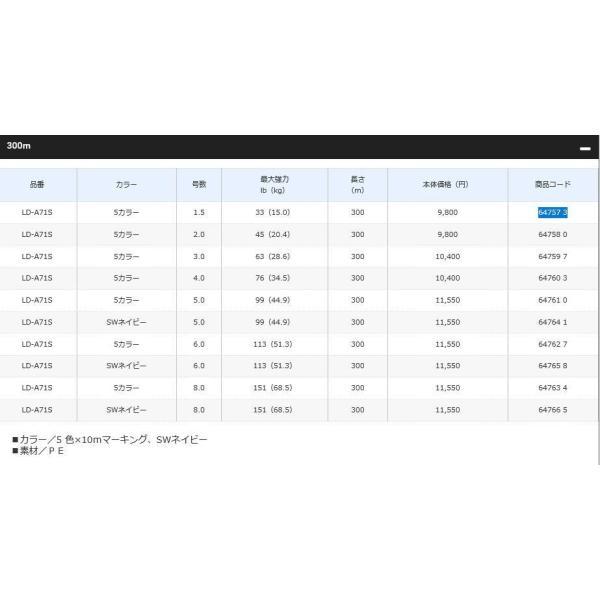 シマノ 19 オシア8 LD-A91S 5カラー 2-500m [OCEA 8] 釣り具
