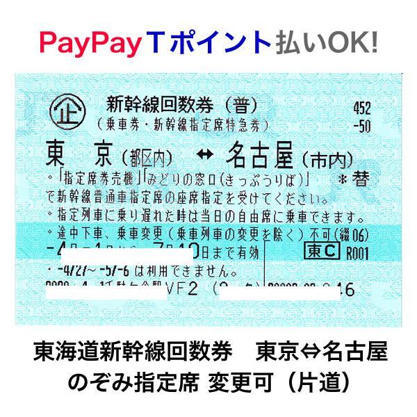 カードOK 新幹線 東京-名古屋 指定席回数券 1枚(片道)の画像