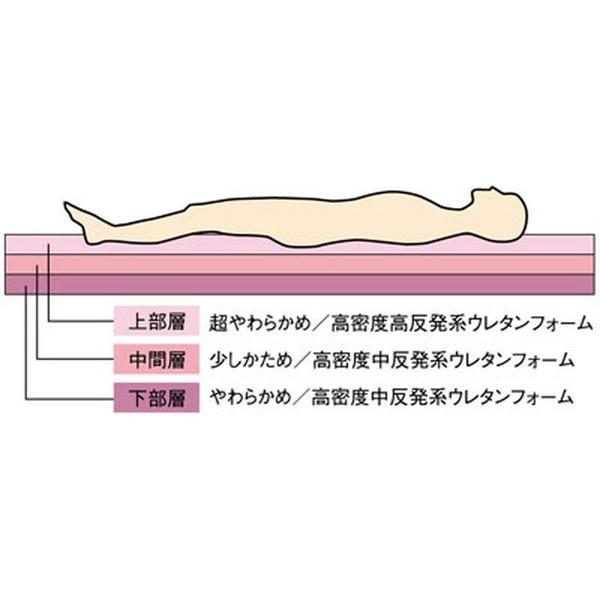 ナッキー 幅83cm ショートタイプ / MNC83S取寄品【介護福祉用具】