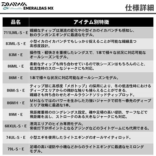 ダイワ(DAIWA) エメラルダスMX(EMERALDAS MX) 74UL−S・E 【送料無料】|turiguno-fishers|04