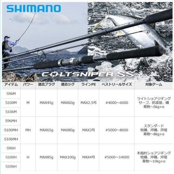 シマノ(SHIMANO)  19 コルトスナイパーSS S96MH 【大型商品 A】|turiguno-fishers|02