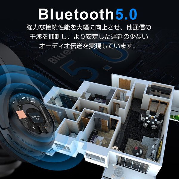 ワイヤレスヘッドフォン Bluetooth5.0 ワイヤレスヘッドホン 重低音 高音質 折りたたみ式 ケーブル着脱式 音漏れ防止 充電式 無線 有線 イヤホン マイク内蔵|tutuyo|05