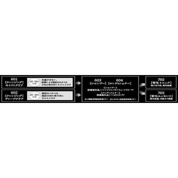 バサラ ボリュームアップコンディショナー 604 480gプロ用美容室専門店 メンズヘアケア BASARA|tuyakami|03