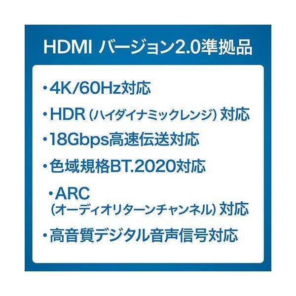 HDMIケーブル 15m イコライザ内蔵 4K 60Hz 18Gbps伝送対応 HDMI2.0準拠品