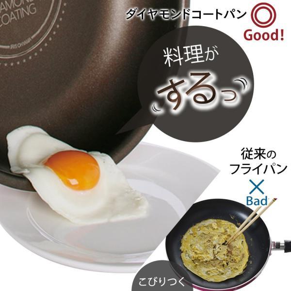 アイリスオーヤマ 「ダイヤモンドコートパン」 オレンジ 13点セット IH対応 取っ手のとれる フライパン 鍋 セット H-ISSE13P|tweedia|03
