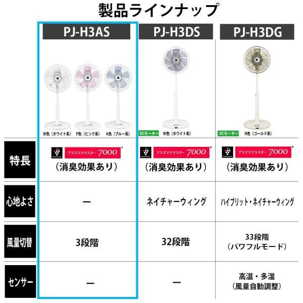 シャーププラズマクラスター搭載扇風機(リモコン付) PJ-H3AS-W|tweedia|02