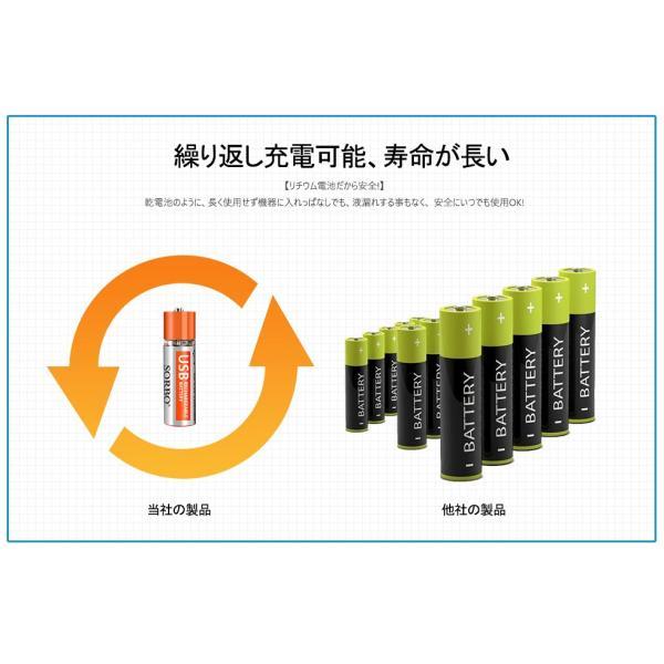 SORBO 大容量USB型充電池 1.5Vリチウム充電式電池 本体USB付き 充電器不要 単三型2本入り 【国際安全認証取得製品】 メール便送料無料|tysj-online|04
