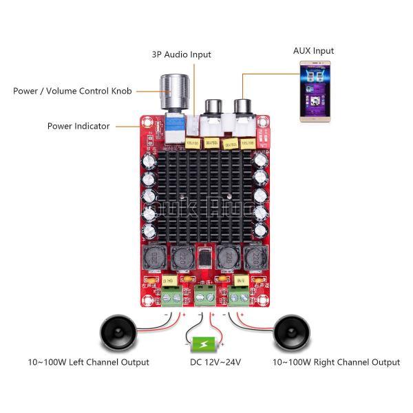 TDA7498 デジタル パワーアンプ HiFi ステレオ D級 自動車オーディオ AMP モジュール 100W×2