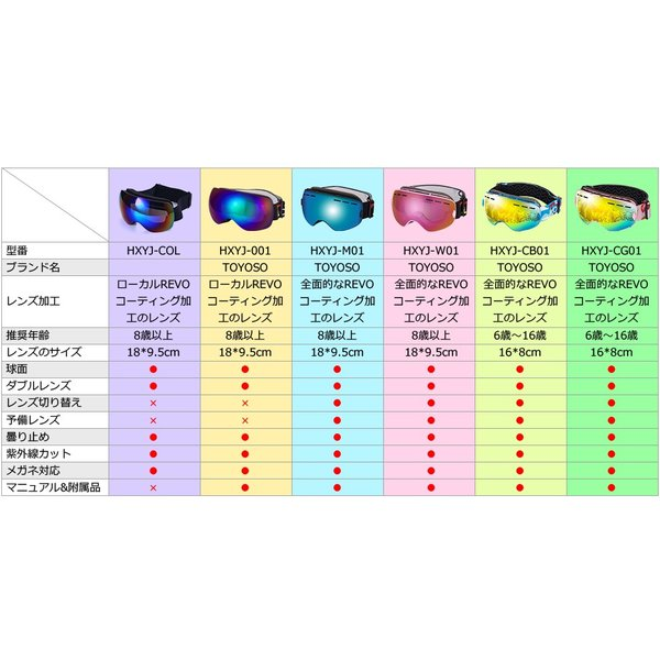 スキー ゴーグル 眼鏡 スノーゴーグル スキーゴーグル ハイキング眼鏡 くもり止め 男女兼用 山登り ダブル球面レンズ メガネ対応 ケース付き|tysj-online|03