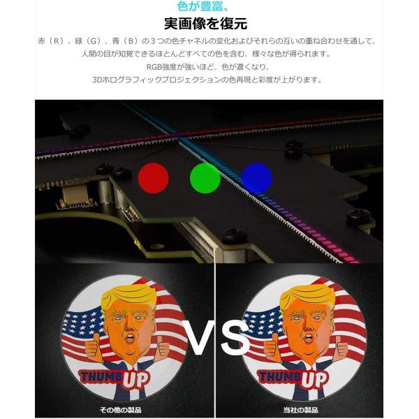 集客 販促 3Dホログラム広告プロジェクター 立体映像 広告ディスプレイ 3Dホログラム プロジェクター 回転式LEDファン 裸眼立体ディスプレイ 人目惹き|tysj-online|14