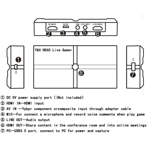 Y&H ゲームキャプチャー USB3.0 1080p/60fps HDMIビデオキャプチャー PS4 Xbox One and Ninten