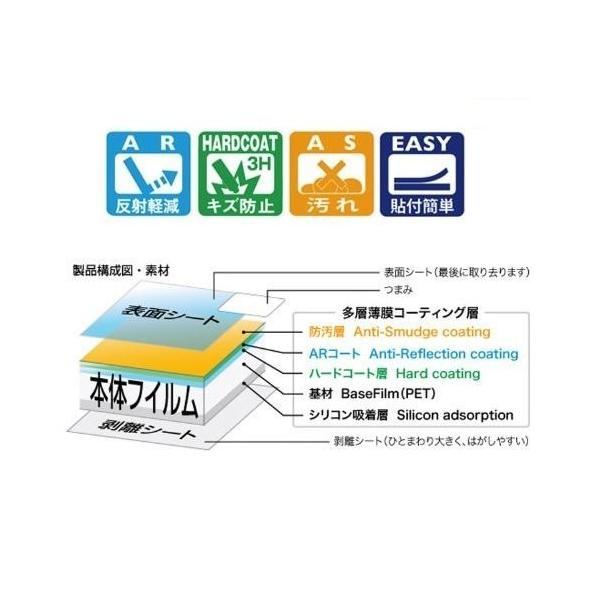 和湘堂 液晶画面保護シール PENTAX Optio RZ18デジタルカメラ専用 「503-0006I」