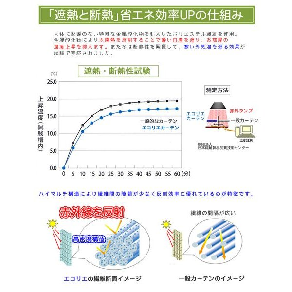 エコリエ 遮光カーテン 遮熱 断熱 2級遮光 ストロー 幅100cm−丈90〜135cm 2枚組|uedakaya|03