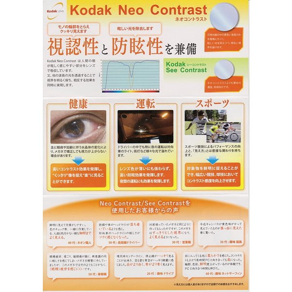 Kodak Tuffnex Neo Contrast SP,See Contrast SP コダック タフネックス ネオコントラスト シーコントラスト 【度なし】 uemuramegane 02
