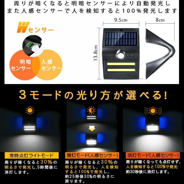 人感センサー ソーラー充電LEDライト 電気代0 検知角度120度 防犯対策 LED 3つモード 停電 緊急照明 IP65防水 17時 当日発送|ufo-japan|04