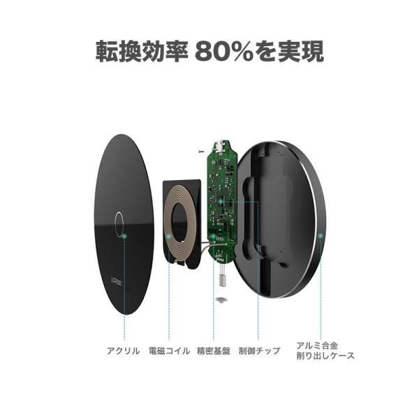 ワイヤレス充電器 iPhone 8 Quick Charger QC 2.0 急速充電に対応 過電流保護 過電圧保護 過熱保護 iPhone 8 Plus iPhone X 対応 1年保証 30570 CD134 NP ugreen-oaplaza 06