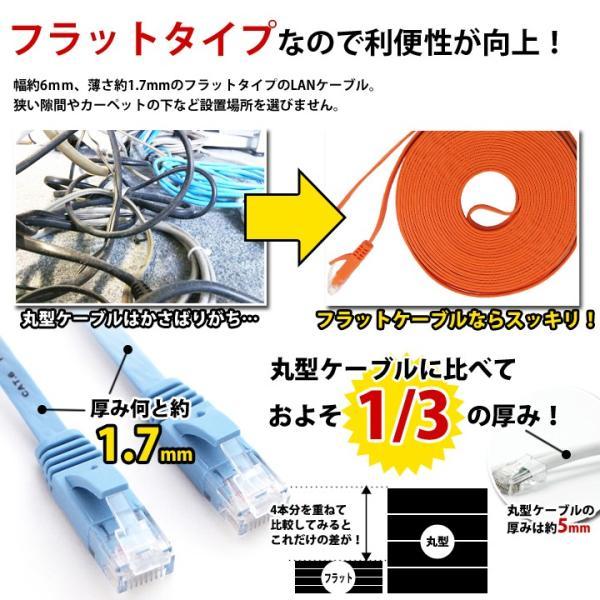 LANケーブル ランケーブル フラット 15m CAT6準拠 1年保証 ストレート ツメ折れ防止カバー フラットLANケーブル UL.YN|ulmax|10