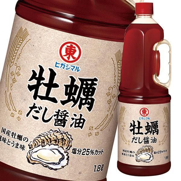 醤油 牡蠣 だし ジャンクスポーツで大絶賛された「牡蠣醤油」とは?値段や評判は?