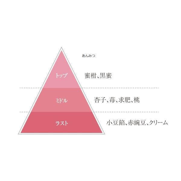 香水J-Scent ソリッドパフュームセット 3rd anniversary/あんみつ/力士/恋雨/ 3周年記念特別商品|umd-tsutayabooks|04
