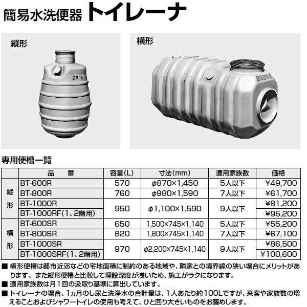 INAX LIXIL・リクシル トイレ 簡易水洗便器 トイレーナ 専用便槽 横形 BT-600SR 650L 家族数5人以下[新品]
