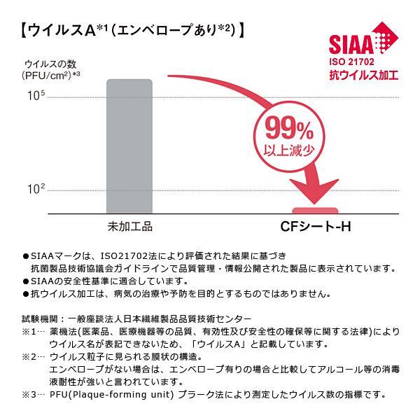 クッションフロアー 幅広 2m 200cm 石目 ストーン マーブル インテリア リフォーム|usagi-shop|04