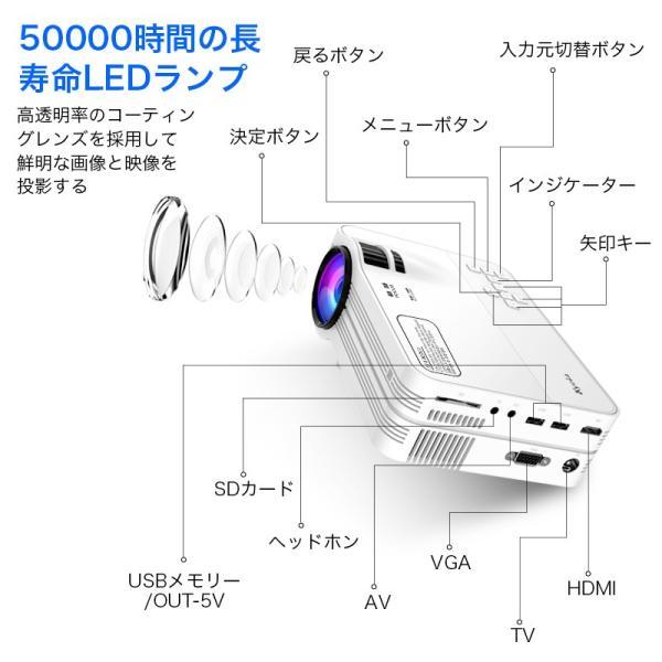 プロジェクター 小型 家庭用 1080P フルHD 2400ルーメン 高画質 スマホ パソコン スピーカー内蔵 立体音声 HDMIケーブル付属 台形補正 ホームシアター usamdirect 10