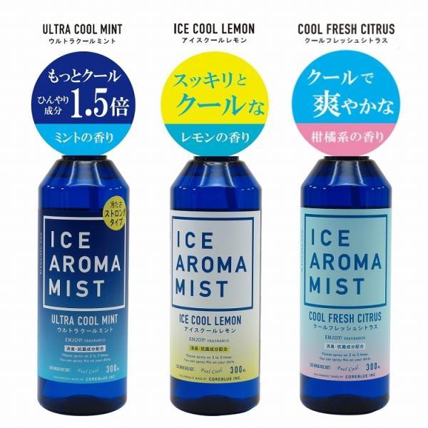 冷感スプレー 熱中症対策 アイスアロマミスト 冷感 消臭 抗菌 アロマ ICE AROMA MIST 汗の臭い対策 夏 暑さ対策 冷却 ひんやり ミント レモン シトラス