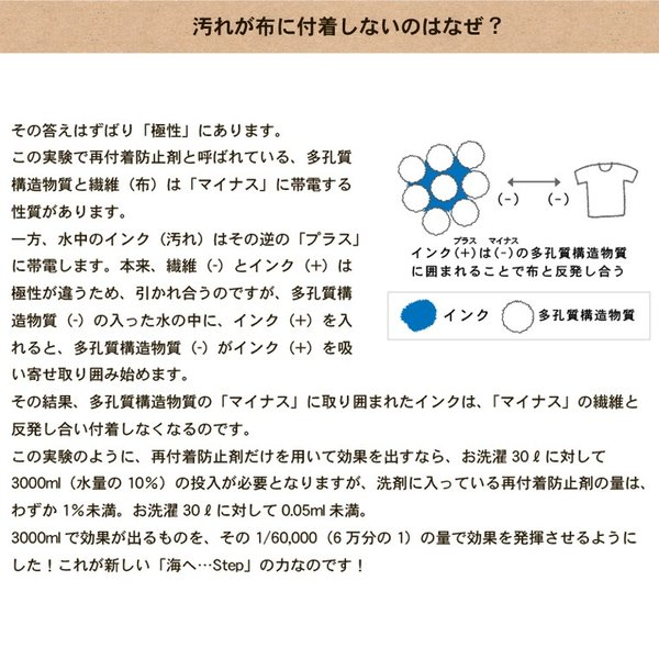 がんこ本舗 洗濯洗剤 海へ step 詰替用パック 450ml 2個セット|utikire|07