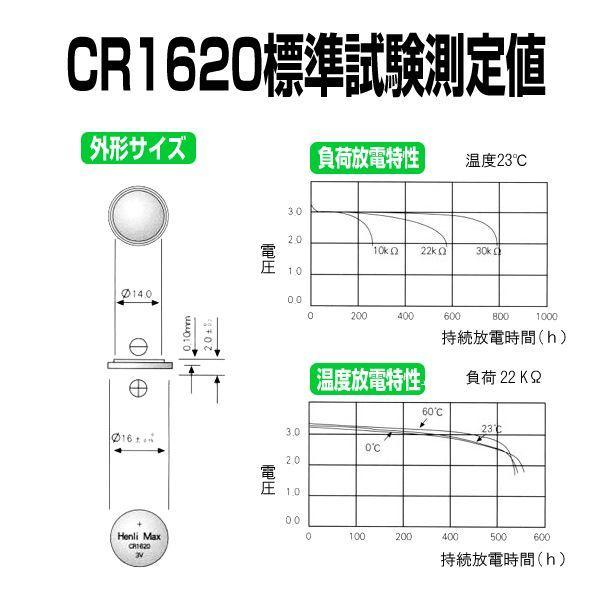 CR1620  ボタン電池 5個セット 1シート utsunomiyahonpo 03