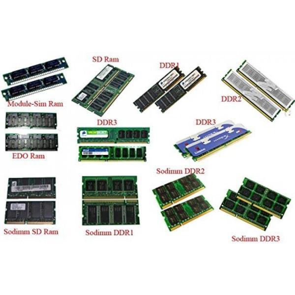 DDR3 1866MHz LRDIMM Memory Dell PowerEdge R820 R920 T620 1x32GB A7187321 32GB