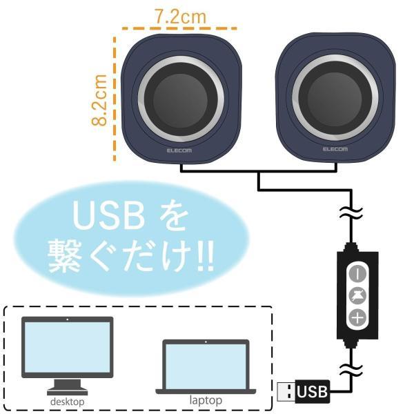 エレコム PCスピーカー コンパクト 4W USB接続 ブラック MS-P08USBBK