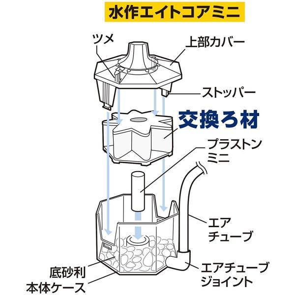水作 エイトコア用交換ろ材 ミニ 3個入 即日発送 送料無料 条件一切なし vape-land 02