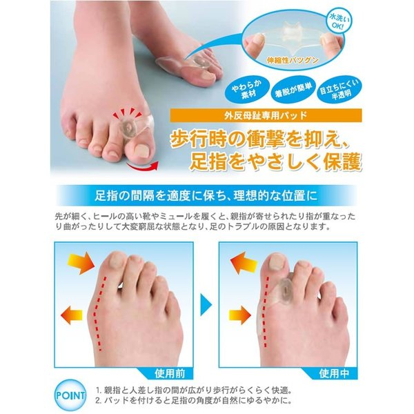 足 の 親指 と 人差し指 の 間 が 痛い