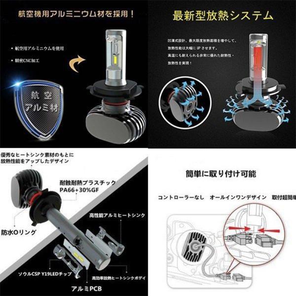 送料無料 LEDヘッドライト フォグランプ H4 Hi/Lo 車検対応 切替タイプ 50W 8000LM 6500K ホワイト 一体型 CSPソールチップ 保証1年 DC932V 2個セット vourvoir2 07