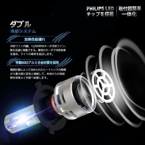 送料無料 H4 Hi/Lo 一体型LEDヘッドライト車検対応 60w(30wx2) 10000lm(5000lmx2) 6500K DC1224V 内臓ファン TX CSPチップ搭載 360°発光 1年保証 DDM|vourvoir2|03