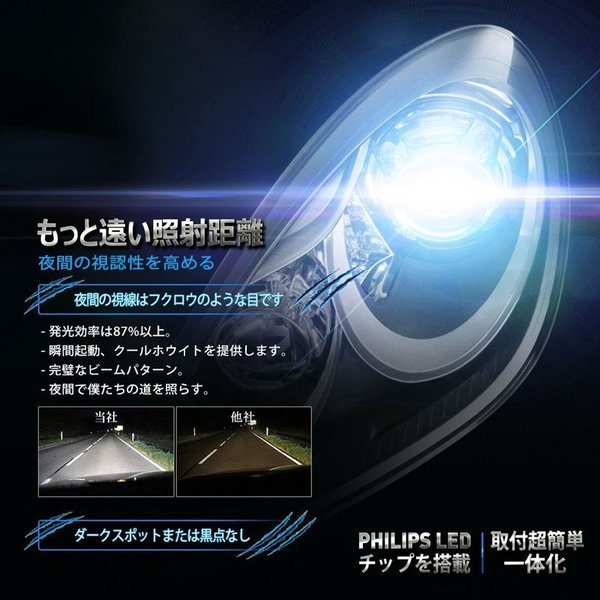 送料無料 H4 Hi/Lo 一体型LEDヘッドライト車検対応 60w(30wx2) 10000lm(5000lmx2) 6500K DC1224V 内臓ファン TX CSPチップ搭載 360°発光 1年保証 DDM|vourvoir2|08
