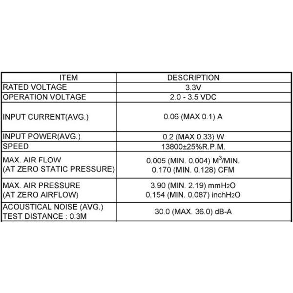 15mm 超小型DCブロアファン DC3.3V 0.06A 全国一律送料216円・ポスト投函 (商品番号2195-1601)|vshopu-2|08