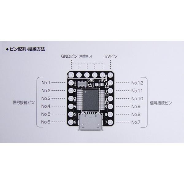 USB REVIVE Micro ADRVMIC 全国一律送料216円・ポスト投函 (商品番号2196-1801)|vshopu-2|05