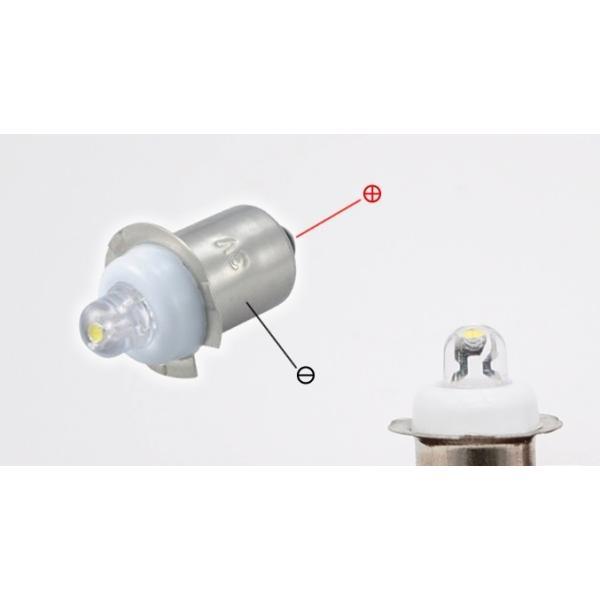 LED豆電球 DC3V 0.2W 口金P13.5S LED-B3-W vshopu 02