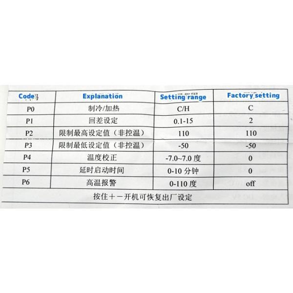5V駆動 デジタル温度スイッチ -50〜110度 青色LED vshopu 04
