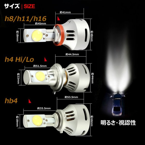 アルファード10系 フォグランプ 安心1年保証 3200LM LED 6000k  LEDヘッドヘッドライト 冷却ファン搭載 CREE製 XMT-G2チップ  HB4 vulcans 05